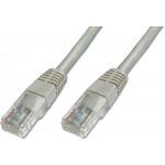 Cablu retea Cablexpert PP12-20M, Cat. 5E - 20m